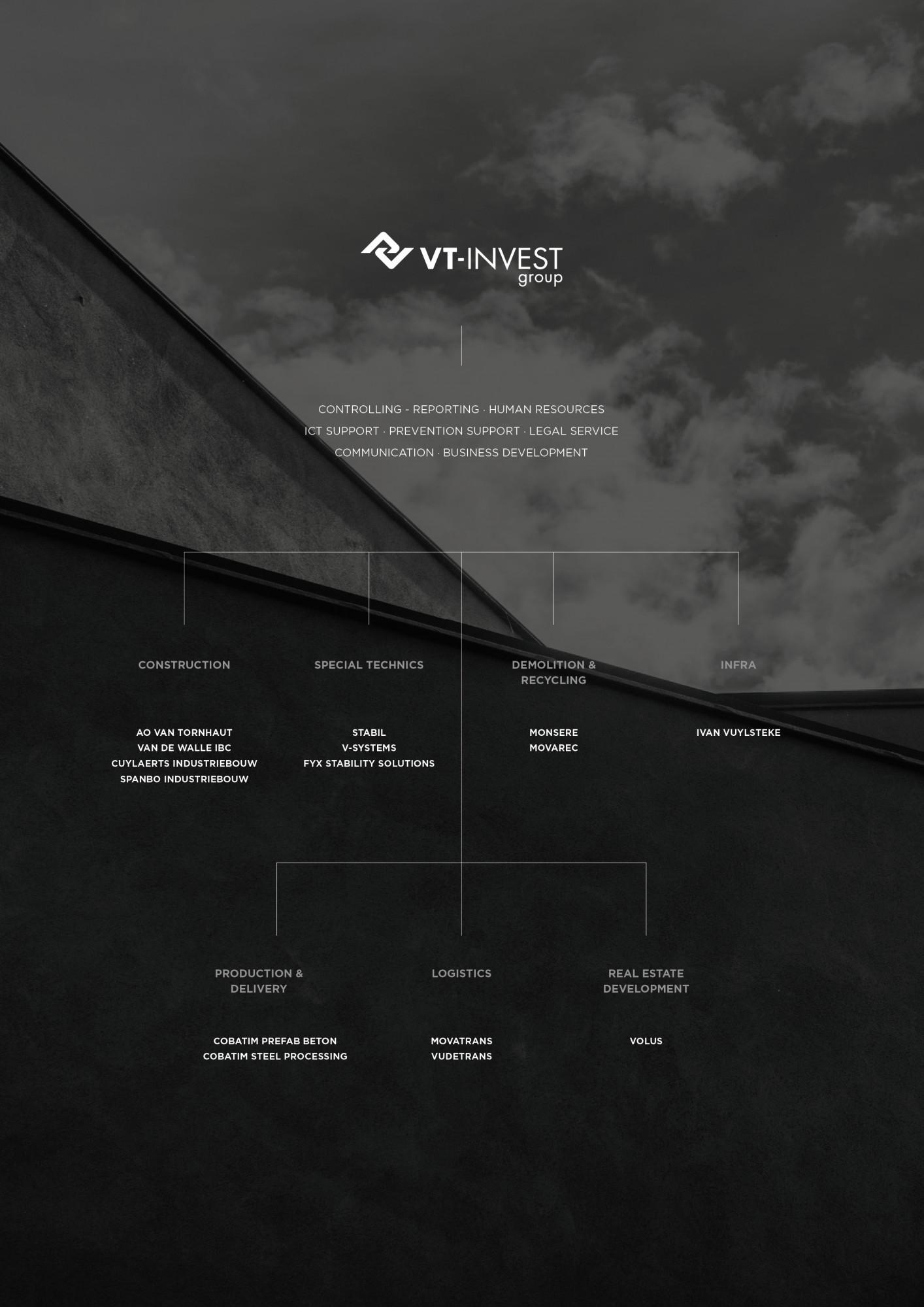 VT Invest Organigram